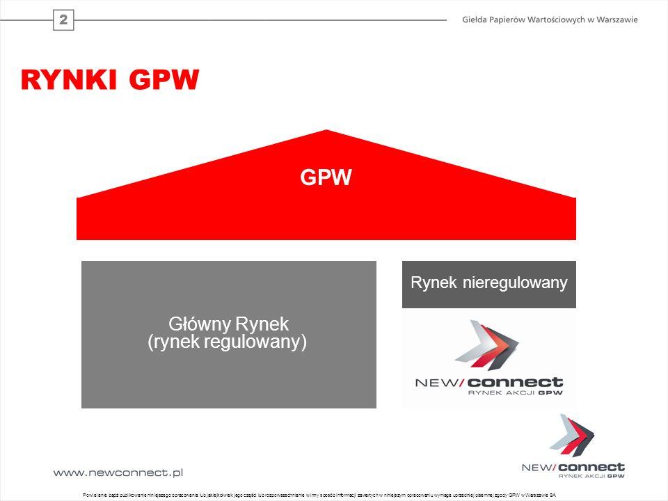 GPW RYNKI GPW GPW Główny Rynek (rynek regulowany) Rynek nieregulowany