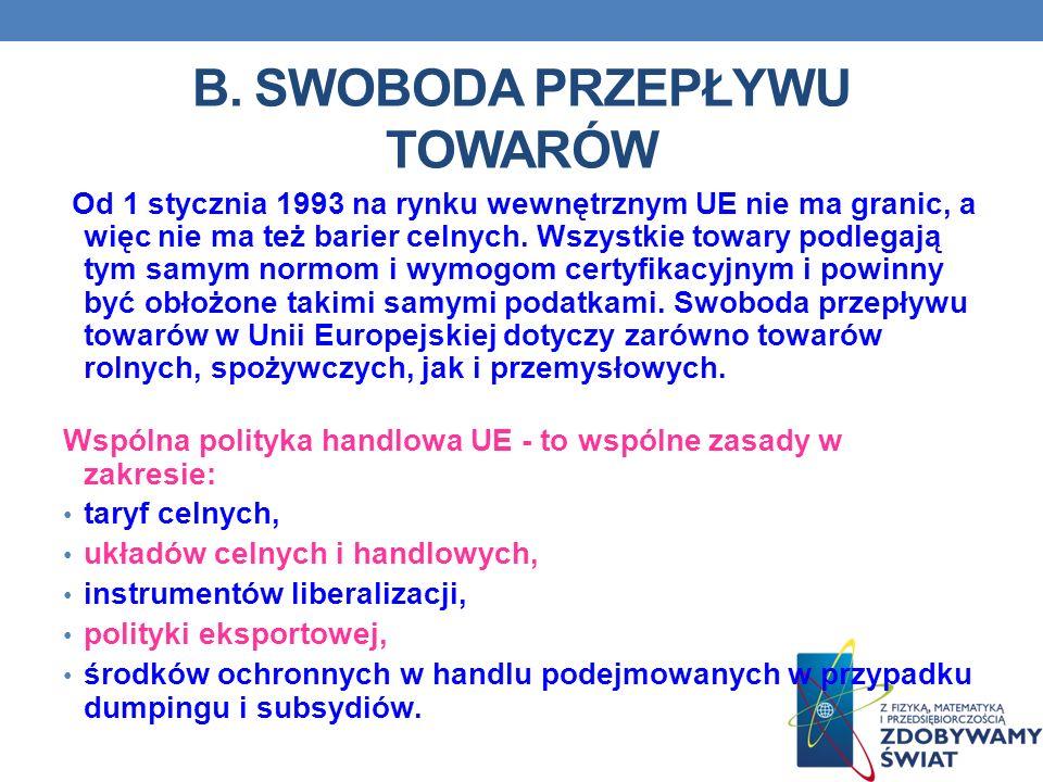 B. SWOBODA PRZEPŁYWU TOWARÓW