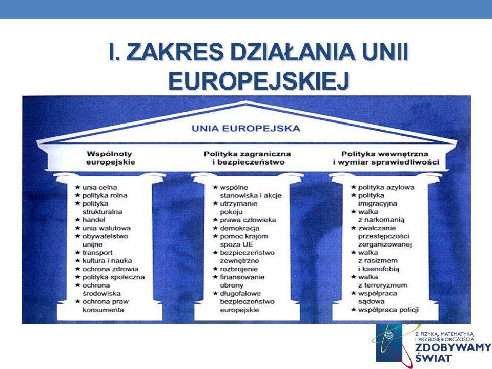 I. ZAKRES DZIAŁANIA UNII EUROPEJSKIEJ