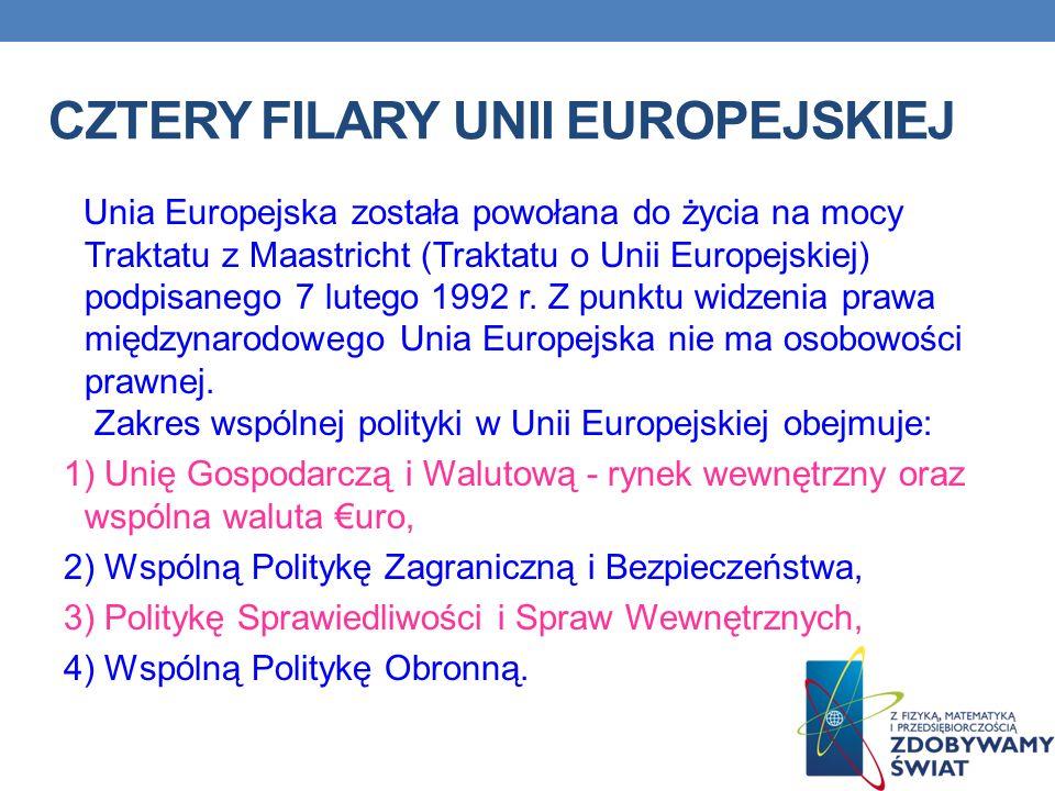 CZTERY FILARY UNII EUROPEJSKIEJ