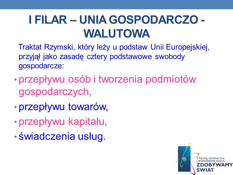 I FILAR – UNIA GOSPODARCZO - WALUTOWA