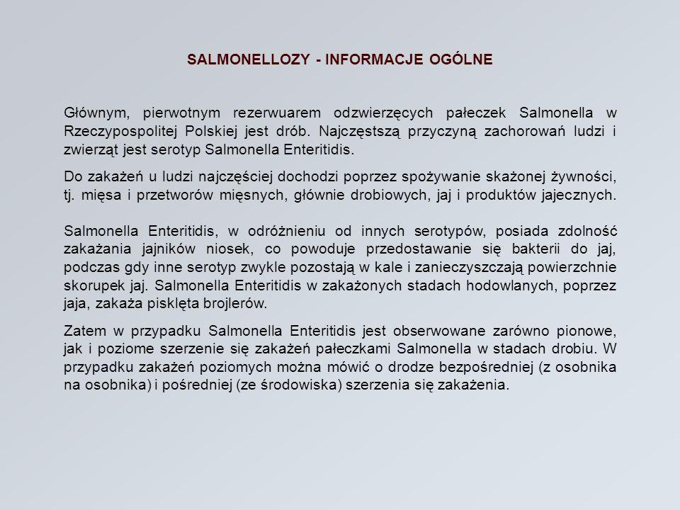 SALMONELLOZY - INFORMACJE OGÓLNE