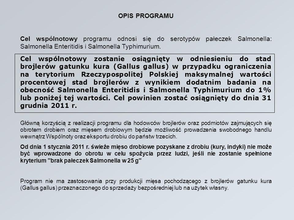 OPIS PROGRAMU Cel wspólnotowy programu odnosi się do serotypów pałeczek Salmonella: Salmonella Enteritidis i Salmonella Typhimurium.