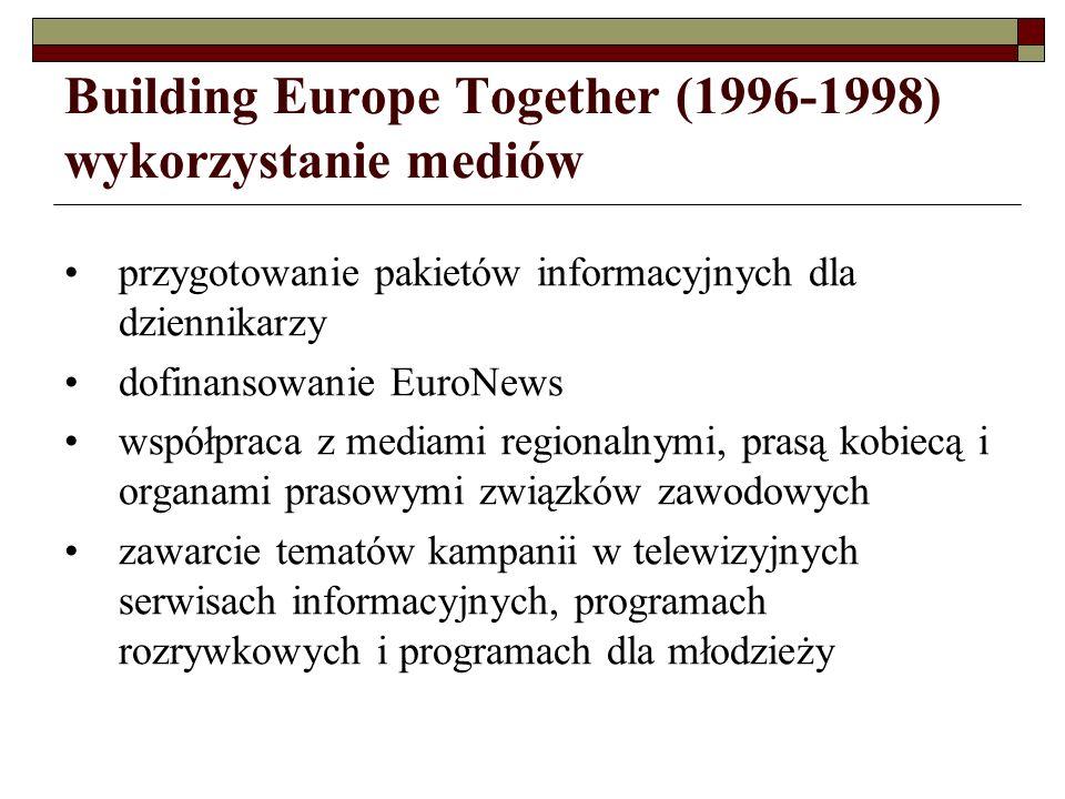 Building Europe Together (1996-1998) wykorzystanie mediów