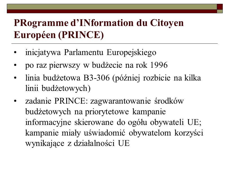 PRogramme d'INformation du Citoyen Européen (PRINCE)