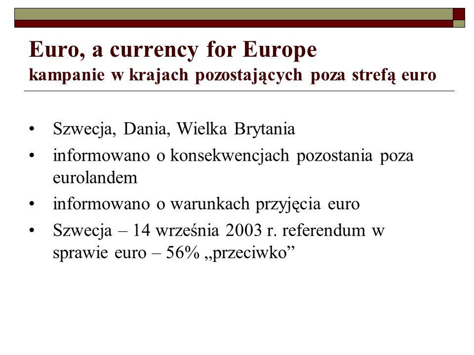 Euro, a currency for Europe kampanie w krajach pozostających poza strefą euro