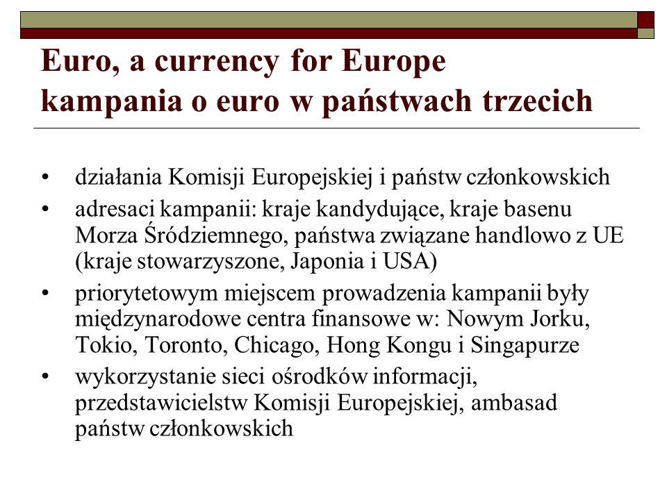 Euro, a currency for Europe kampania o euro w państwach trzecich