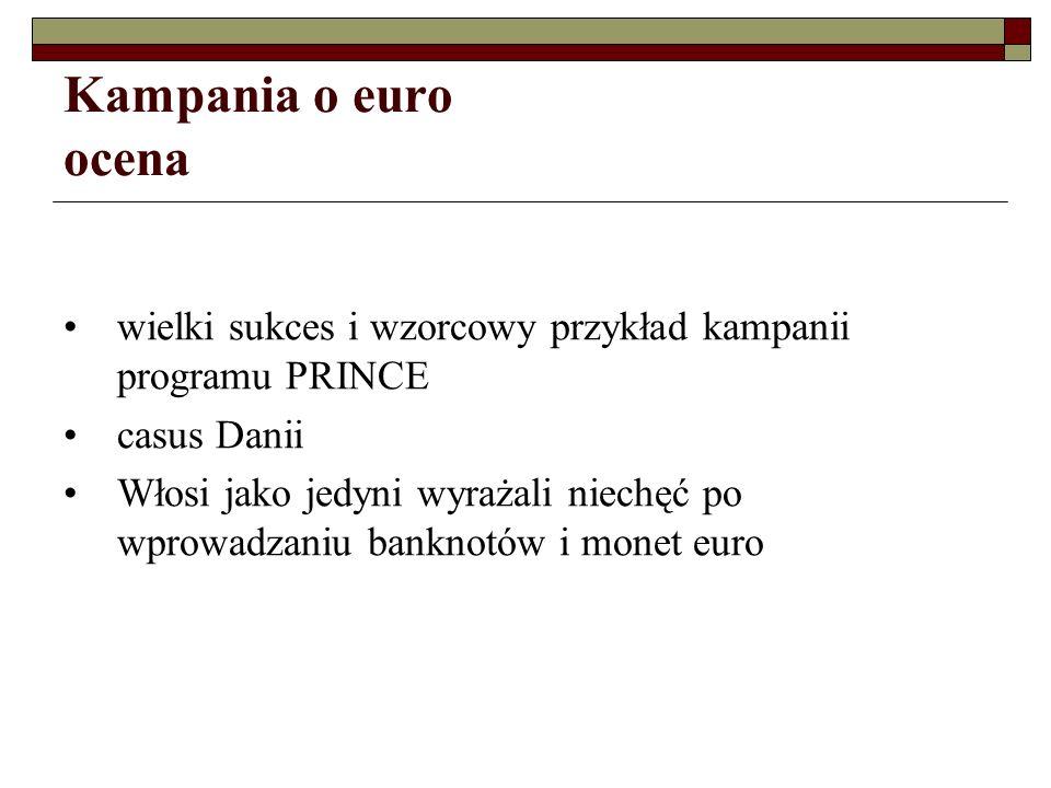 Kampania o euro ocena wielki sukces i wzorcowy przykład kampanii programu PRINCE. casus Danii.