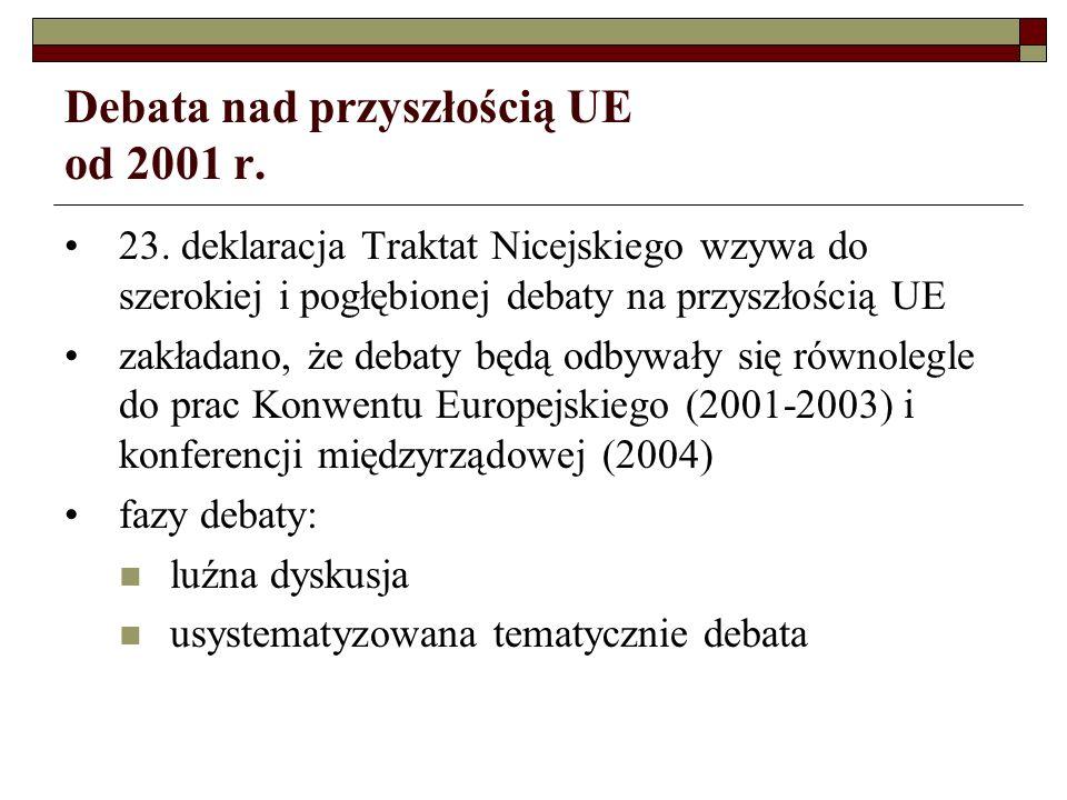 Debata nad przyszłością UE od 2001 r.