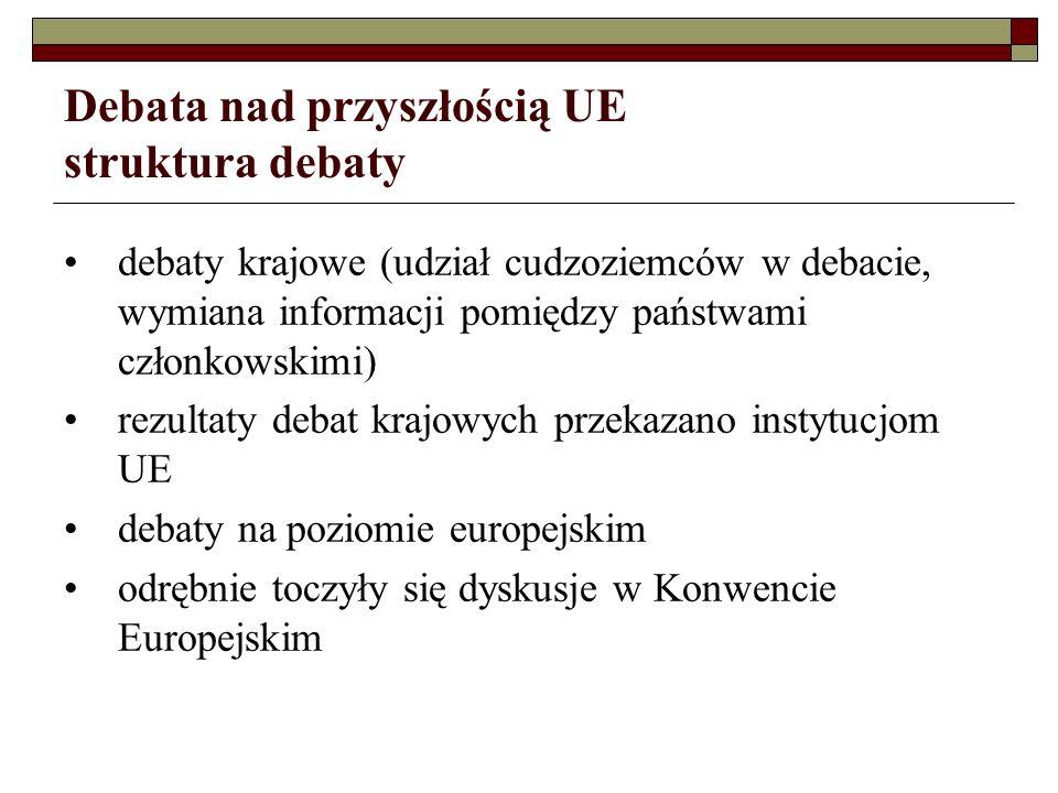 Debata nad przyszłością UE struktura debaty