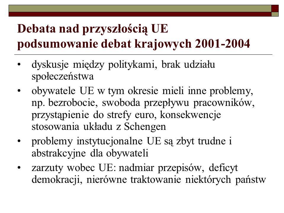 Debata nad przyszłością UE podsumowanie debat krajowych 2001-2004