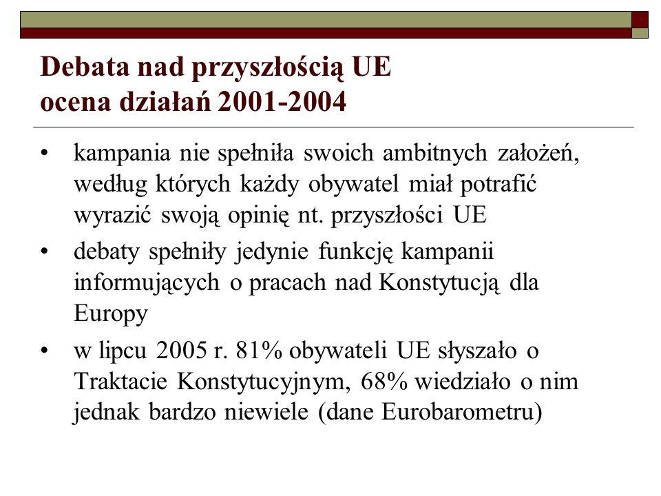 Debata nad przyszłością UE ocena działań 2001-2004