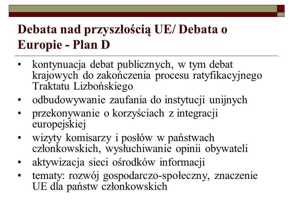 Debata nad przyszłością UE/ Debata o Europie - Plan D
