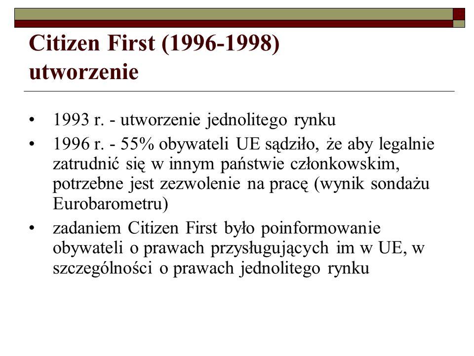 Citizen First (1996-1998) utworzenie