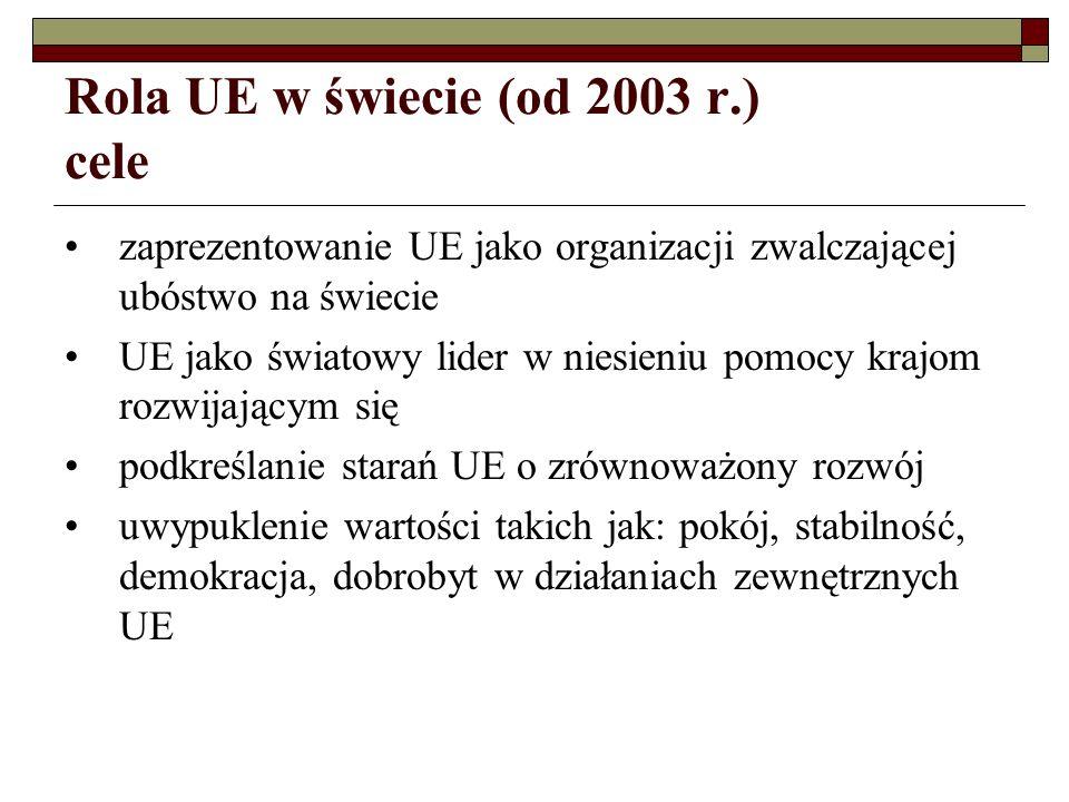 Rola UE w świecie (od 2003 r.) cele