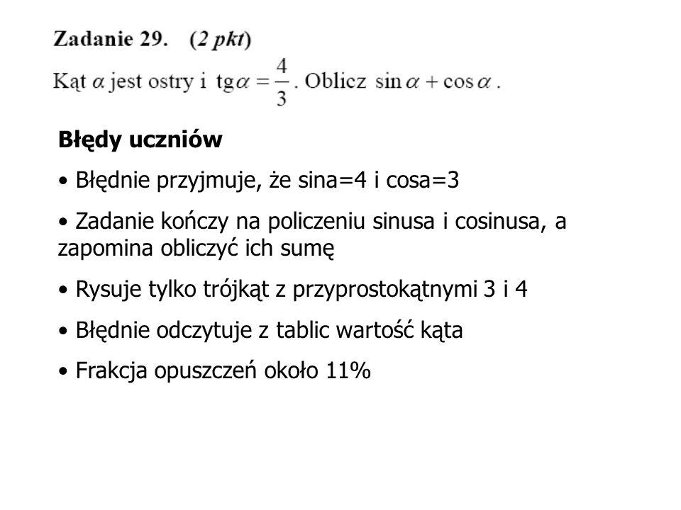 Błędy uczniów Błędnie przyjmuje, że sina=4 i cosa=3. Zadanie kończy na policzeniu sinusa i cosinusa, a zapomina obliczyć ich sumę.