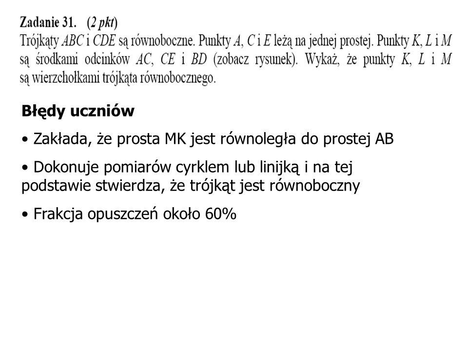 Błędy uczniów Zakłada, że prosta MK jest równoległa do prostej AB.