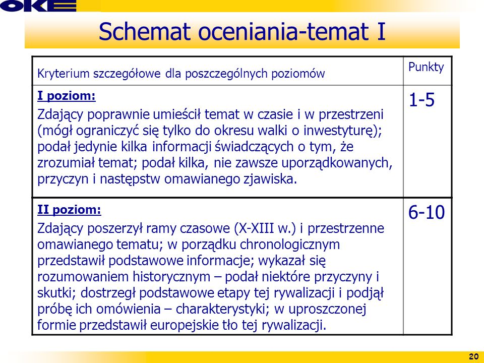 Schemat oceniania-temat I