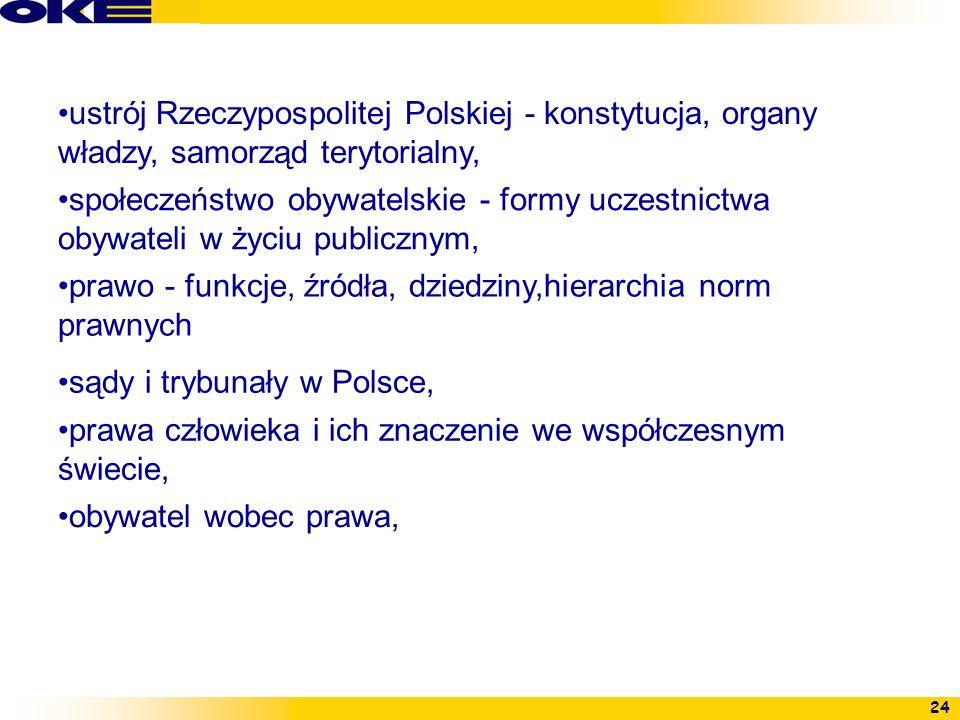 ustrój Rzeczypospolitej Polskiej - konstytucja, organy władzy, samorząd terytorialny,