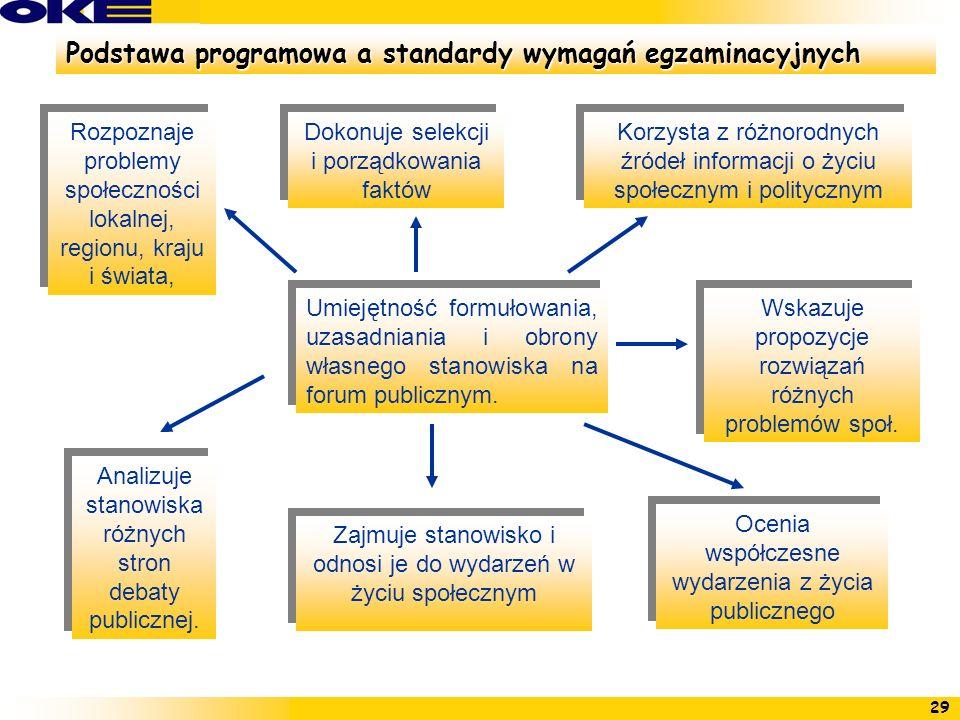 Podstawa programowa a standardy wymagań egzaminacyjnych