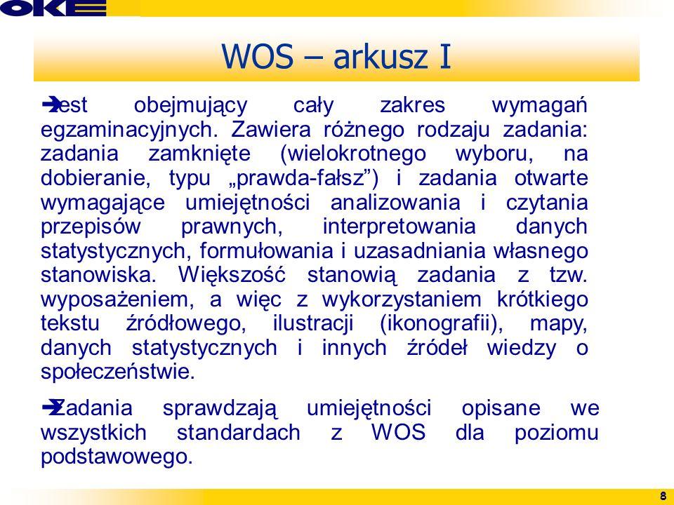 WOS – arkusz I