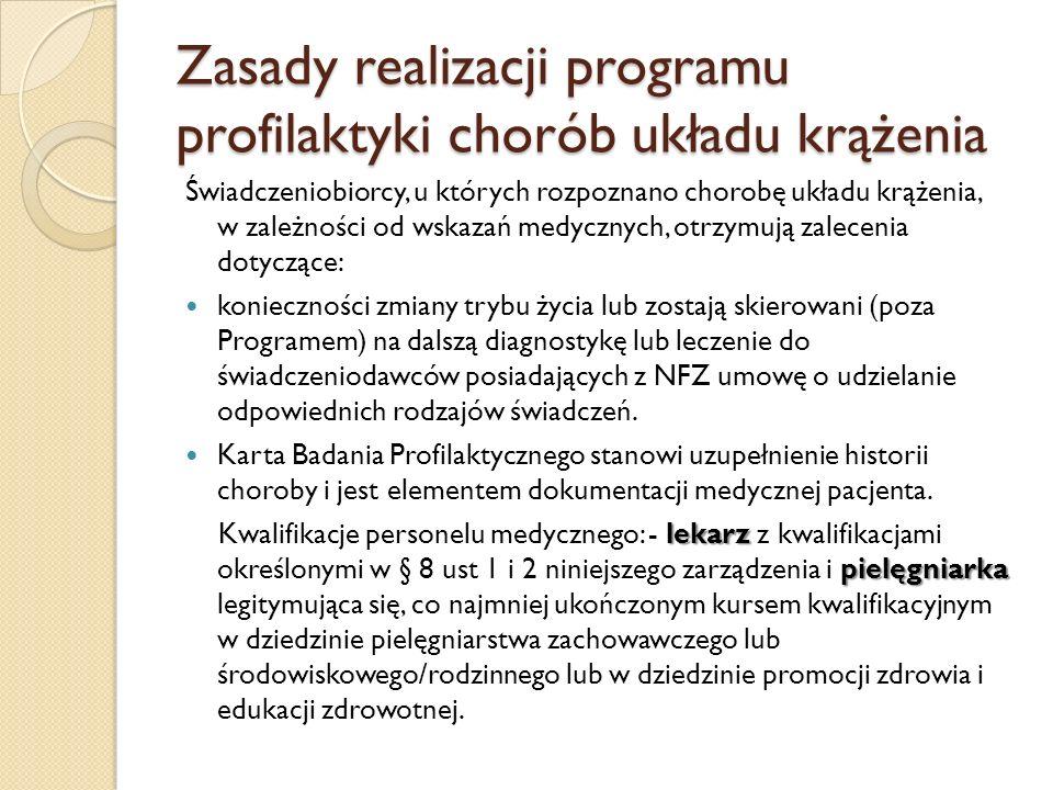 Zasady realizacji programu profilaktyki chorób układu krążenia