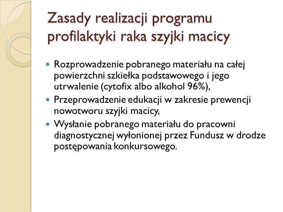 Zasady realizacji programu profilaktyki raka szyjki macicy