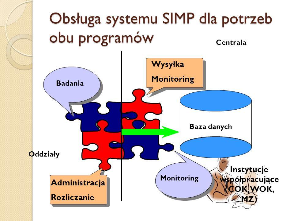 Obsługa systemu SIMP dla potrzeb obu programów