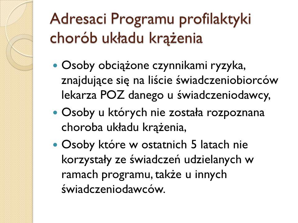 Adresaci Programu profilaktyki chorób układu krążenia