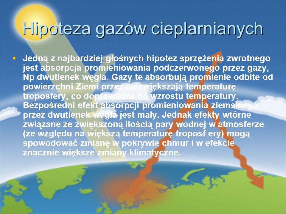 Hipoteza gazów cieplarnianych