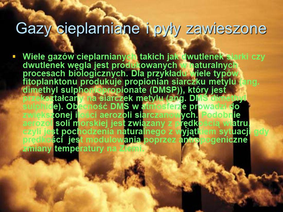 Gazy cieplarniane i pyły zawieszone