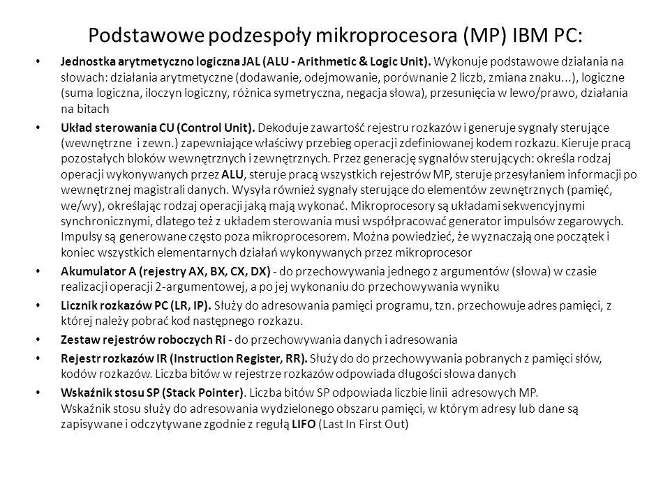 Podstawowe podzespoły mikroprocesora (MP) IBM PC: