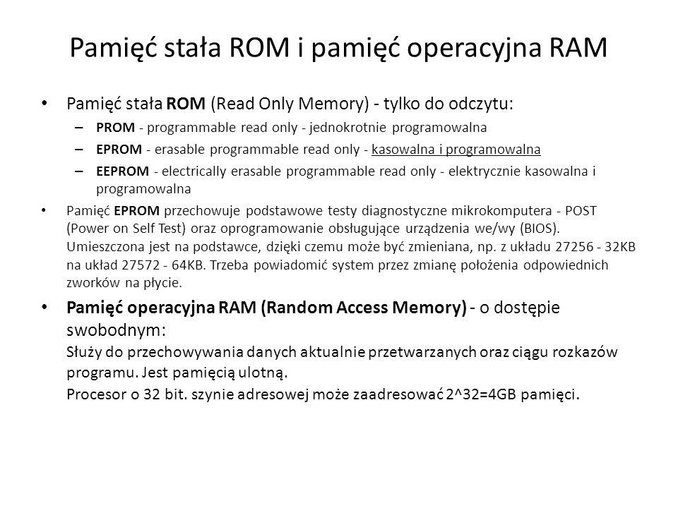 Pamięć stała ROM i pamięć operacyjna RAM