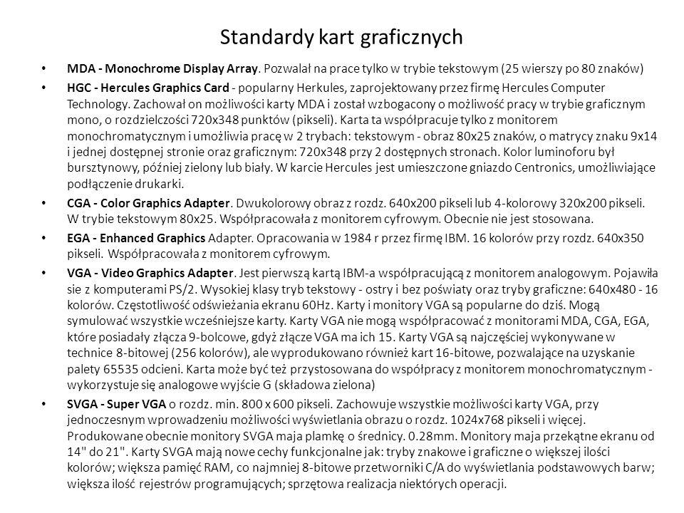 Standardy kart graficznych