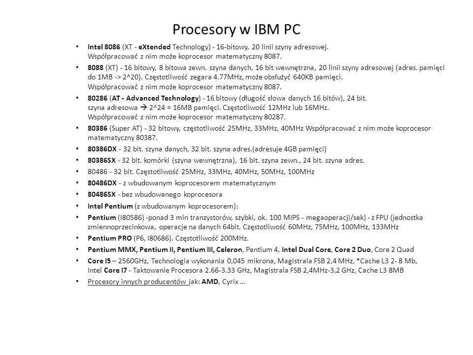 Procesory w IBM PC