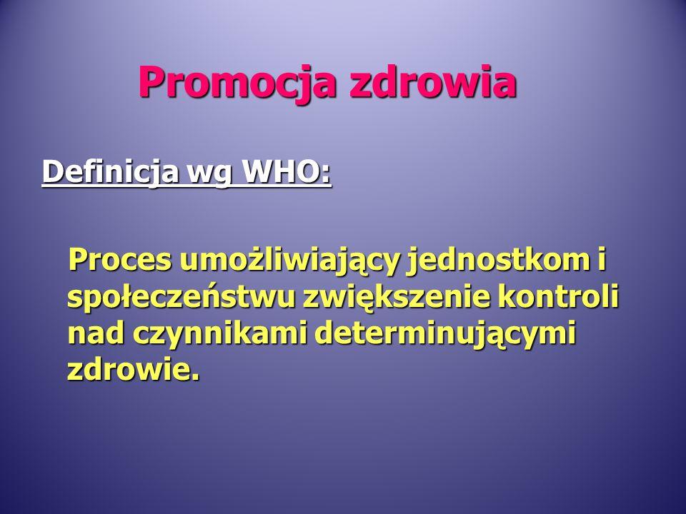 Promocja zdrowia Definicja wg WHO: