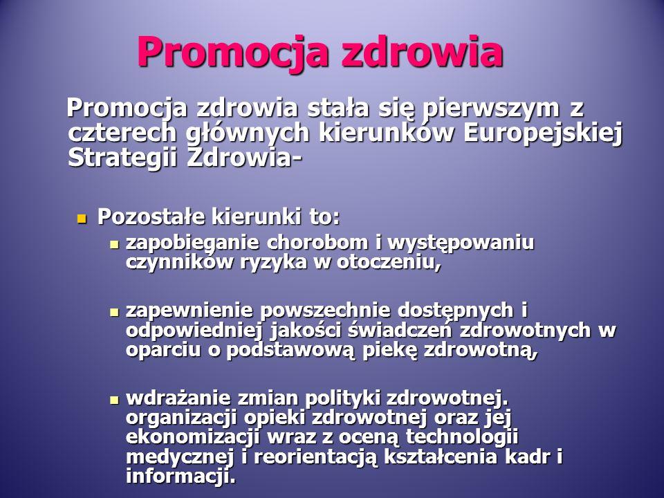 Promocja zdrowia Promocja zdrowia stała się pierwszym z czterech głównych kierunków Europejskiej Strategii Zdrowia-