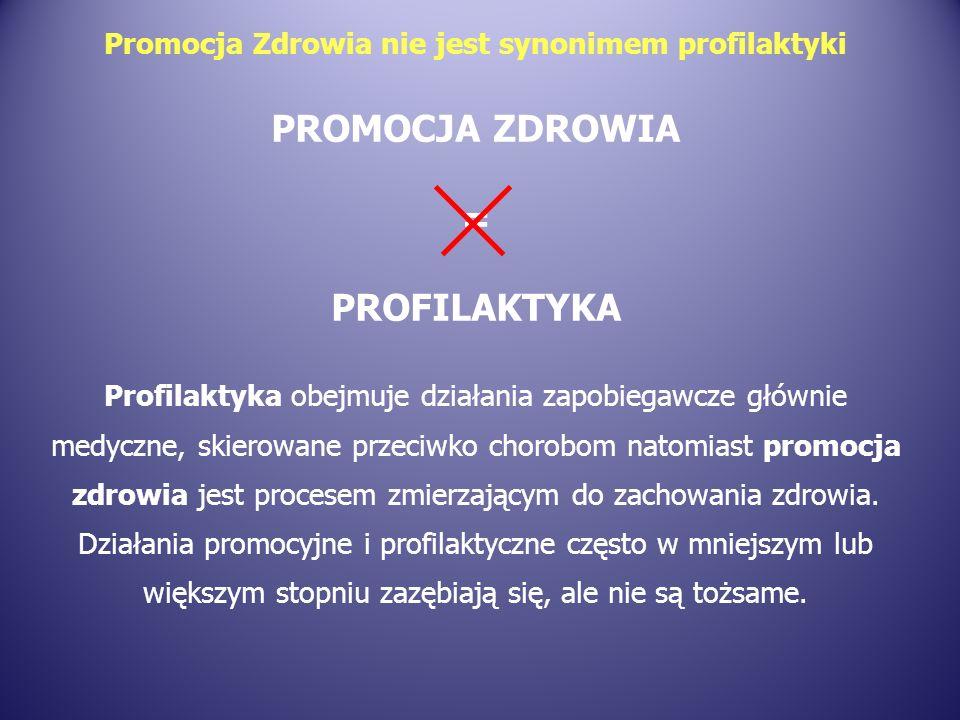 Promocja Zdrowia nie jest synonimem profilaktyki