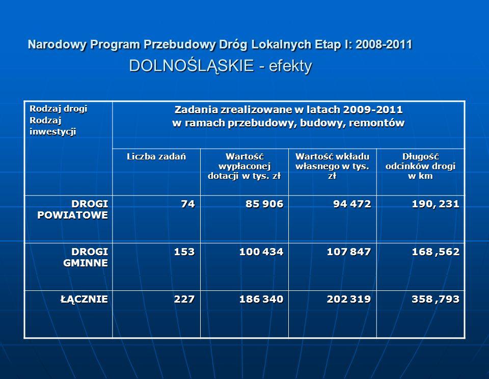 Narodowy Program Przebudowy Dróg Lokalnych Etap I: 2008-2011 DOLNOŚLĄSKIE - efekty