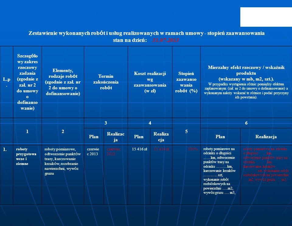Zestawienie wykonanych robót i usług realizowanych w ramach umowy - stopień zaawansowania stan na dzień: 31.07.2013