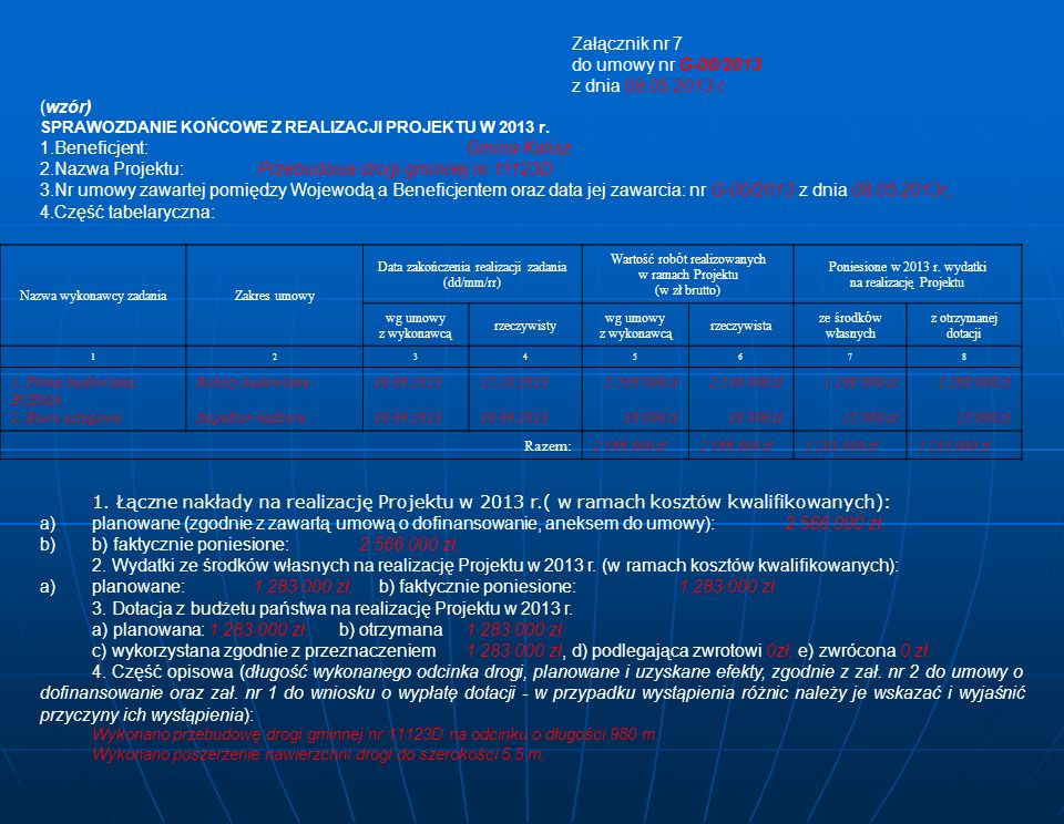 Beneficjent: Gmina Kalisz