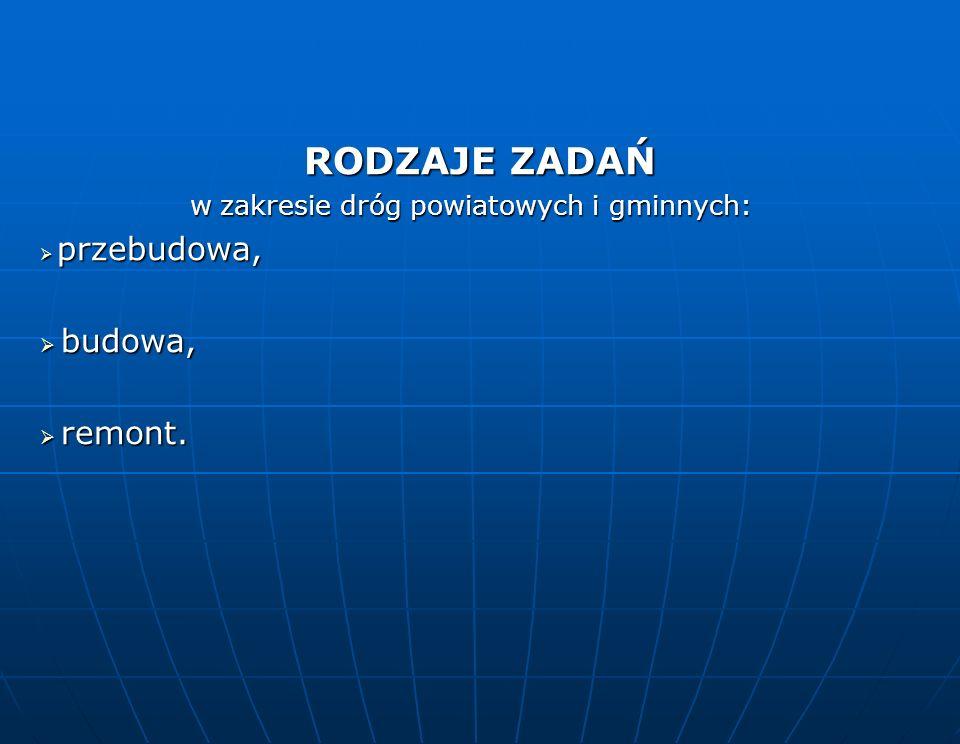 RODZAJE ZADAŃ budowa, remont. w zakresie dróg powiatowych i gminnych: