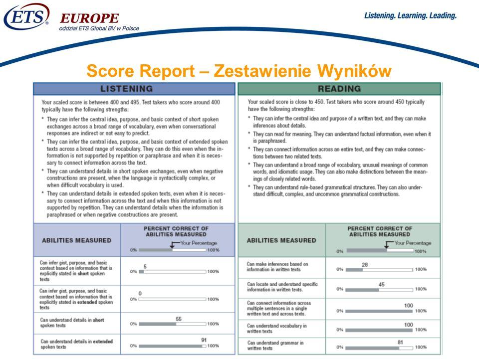 Score Report – Zestawienie Wyników