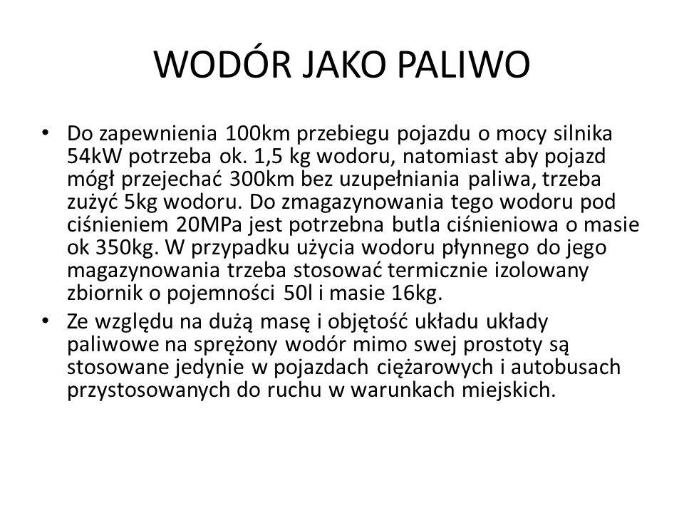 WODÓR JAKO PALIWO