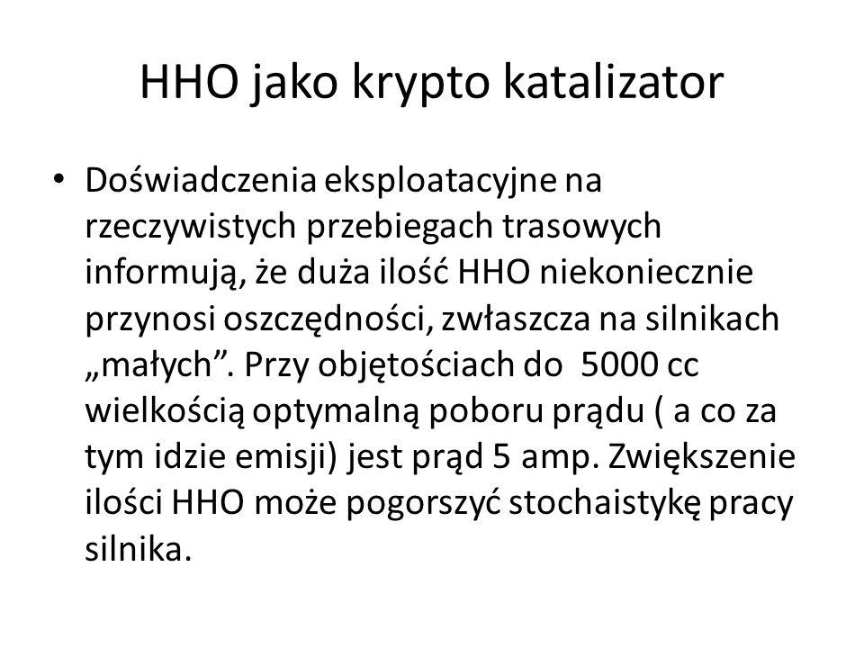 HHO jako krypto katalizator