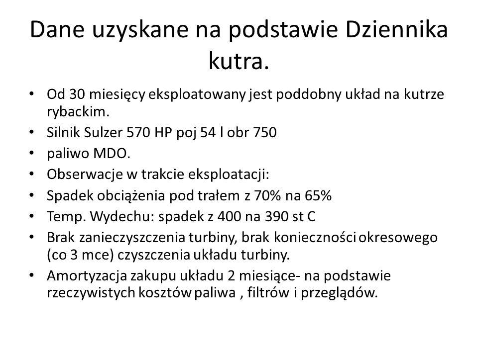 Dane uzyskane na podstawie Dziennika kutra.