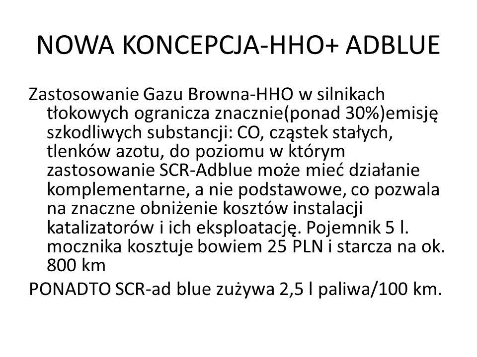 NOWA KONCEPCJA-HHO+ ADBLUE