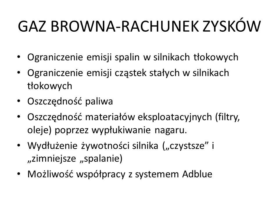 GAZ BROWNA-RACHUNEK ZYSKÓW