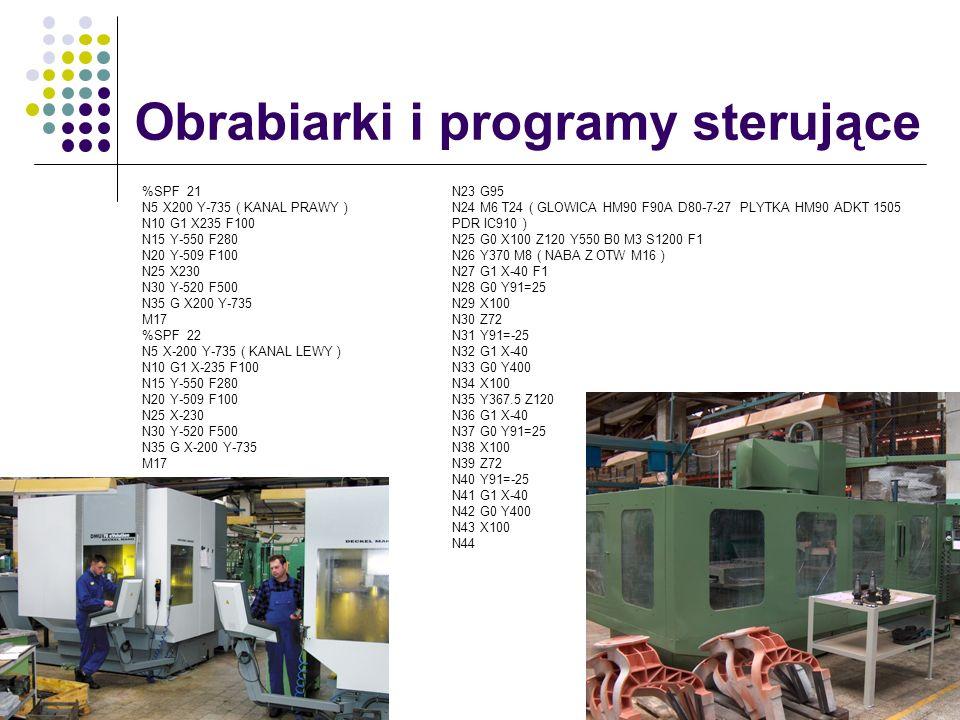 Obrabiarki i programy sterujące