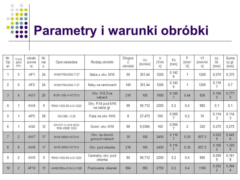 Parametry i warunki obróbki